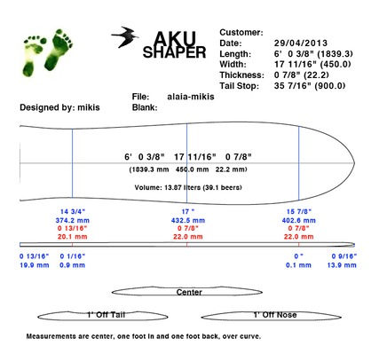 Alaia blanks wood alaia surf paulownia ws for Making a surfboard template